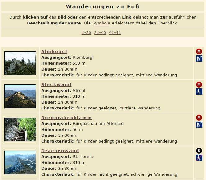 Austria Insiderinfo vor dem Wechsel zu WordPress