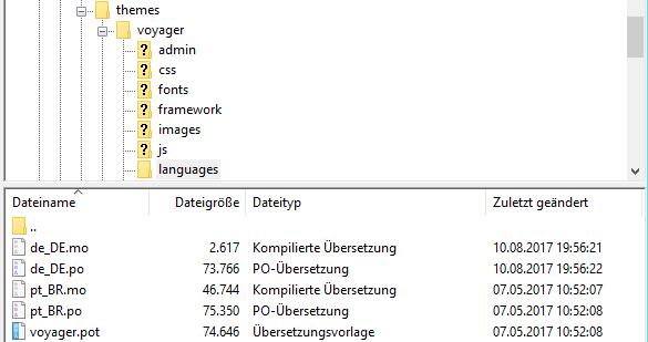 Dateistruktur für Übersetzungen