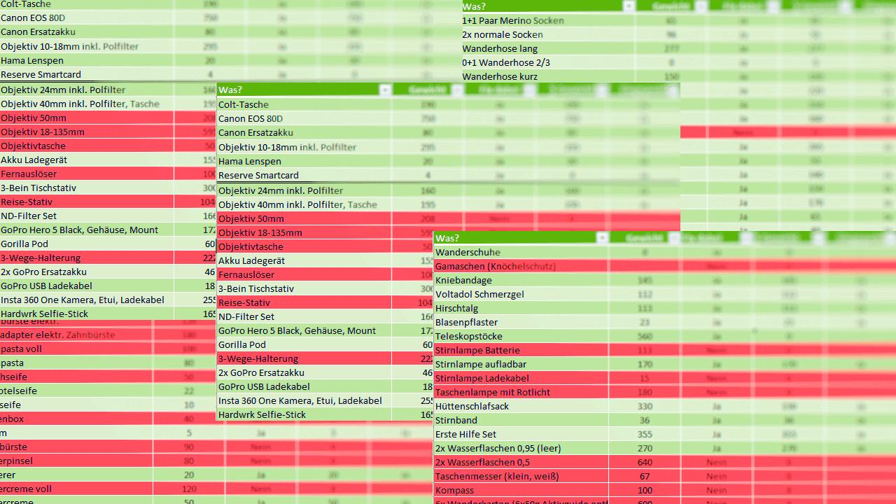 Weitwandern Packliste - praktische Erfahrungen   Austria Insiderinfo