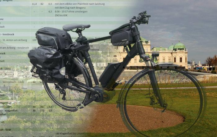 Mit dem eBike durch Österreichs Landeshauptstädte: Nachhaltige Reiseplanung 2020 mit Hindernissen