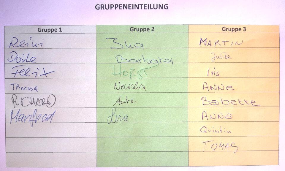 Salzburger Bergwanderführer - Basiskurs - die 3 Gruppen